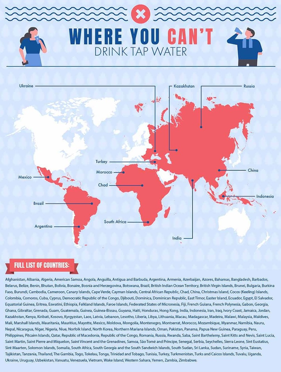 Kazakhstan enters the list of countries where drink tap water is not on map of southeast asia, map of indian ocean, map of uzbekistan, map of sri lanka, map of usa, map of nepal, map of moldova, map of canada, map of macau, map of ethiopia, map of belarus, map of northern asia, map of central asia, map of dagestan, map of azerbaijan, map of korea, map of aral sea, map of pakistan, map of kyrgyzstan, map of finland,